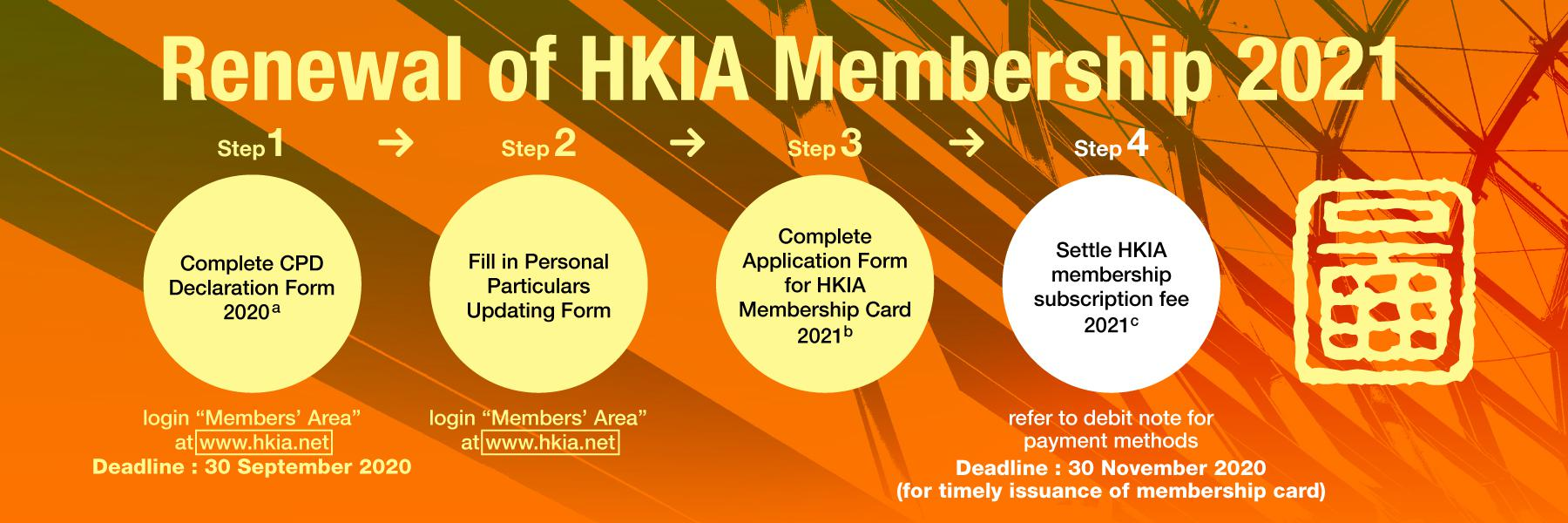 Renewal of HKIA Membership 2021